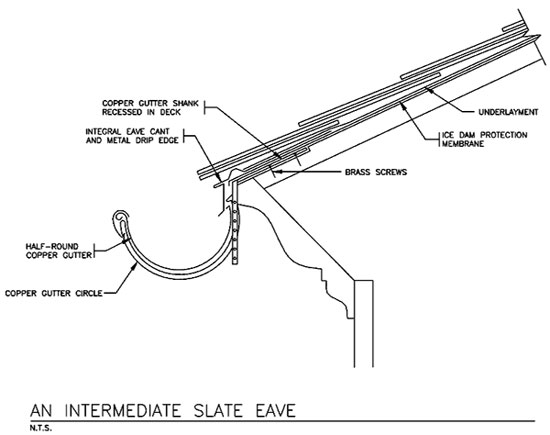 Eave Protection Membrane : New slate standards professional roofing magazine