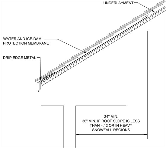 Eave Protection Membrane : Ice dam busting professional roofing magazine