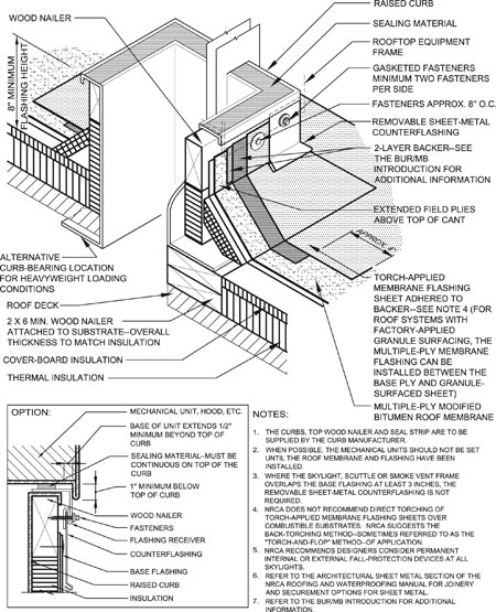 Detail MB 14A From The NRCA Roofing Manual: Membrane Roof Systemsu20142007