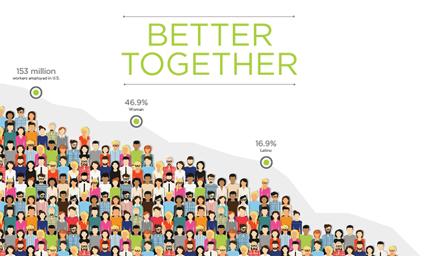 Better together - A diverse workforce can benefit roofing industry employers
