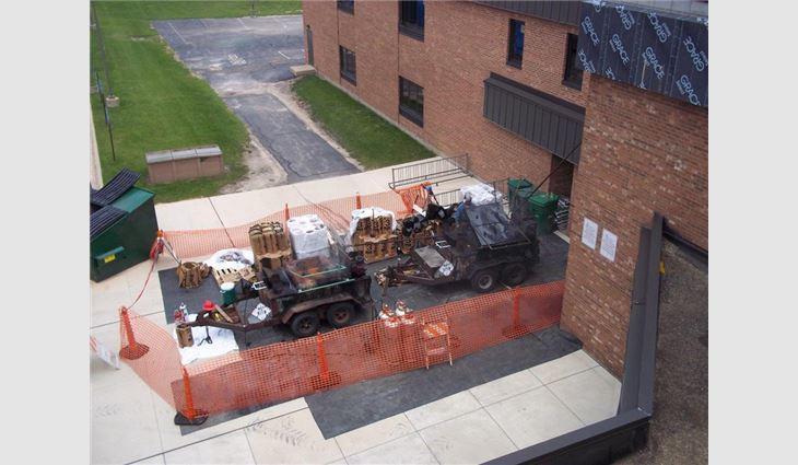 Safety perimeter at ground equipment