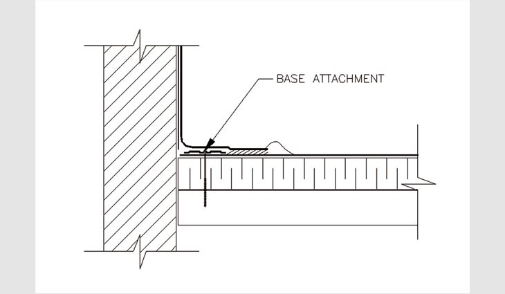 Figure 1: Nearly all single-ply roofing manufacturers require base attachment at angle changes of 2 inches per foot or greater.