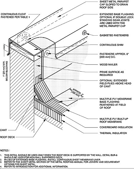 Roof Parapet Coping Amp Coping Parapet Flashing Sc 1 St Tamlyn
