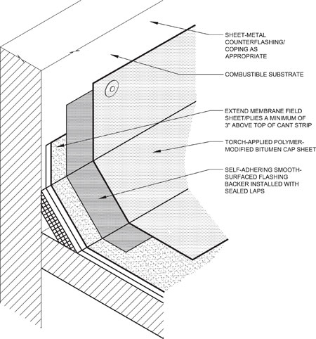 Roof Membrane Flashing Amp As Discussed With Perimeter