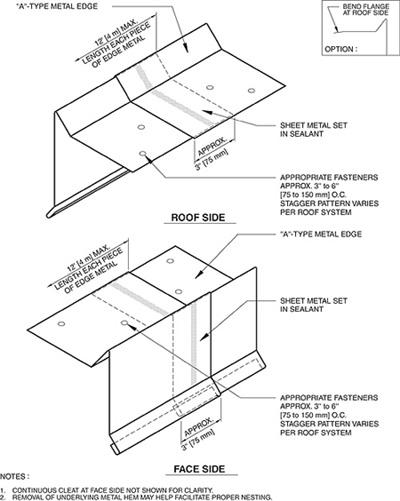 Manual Elements