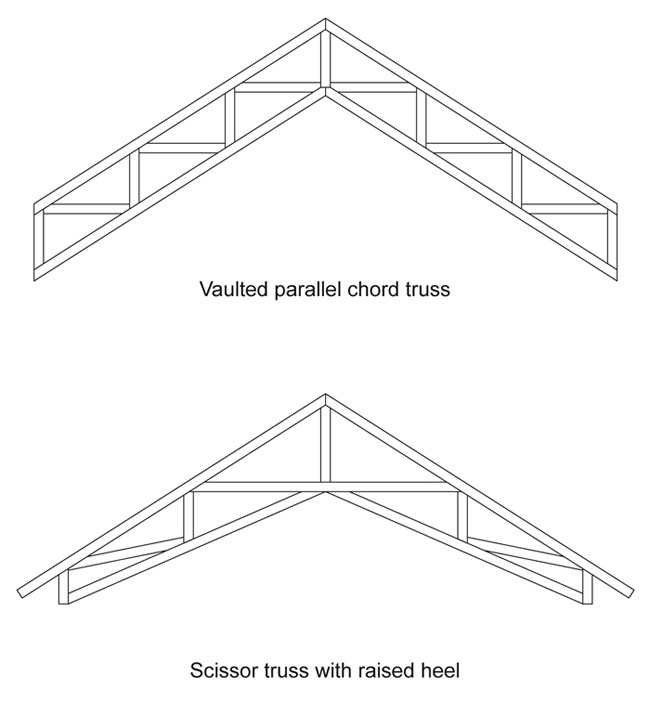 Vaulted roof construction figure 2 for buildings for Cathedral ceiling trusses
