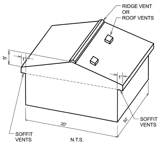 Roof vent calculator winters thermometer
