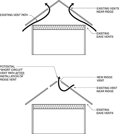 Steep Slope Reroofing Considerations Professional