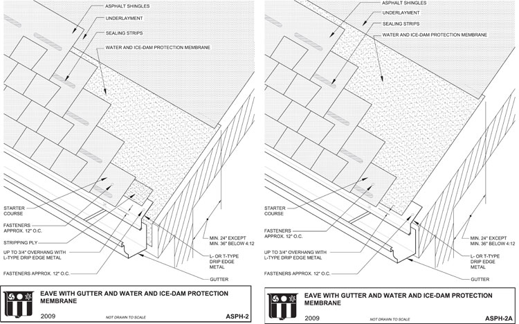 The New Steep Slope Manual Professional Roofing Magazine
